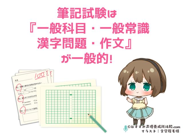 声優養成所の筆記試験は一般科目、一般常識、漢字問題、作文が一般的
